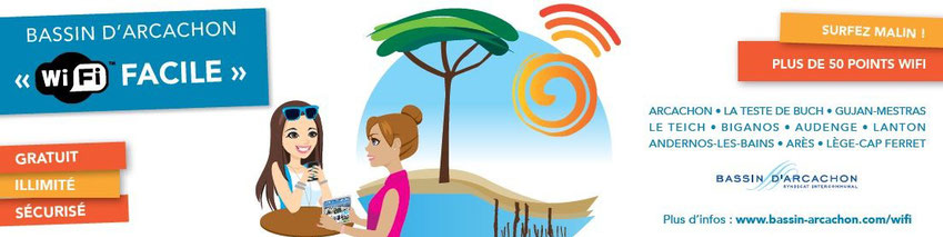 points d'accès wifi